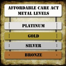 ACA Metal Plans